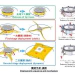 Venerdì notte il Giappone lancerà nello spazio la prima nave a vela a energia solare